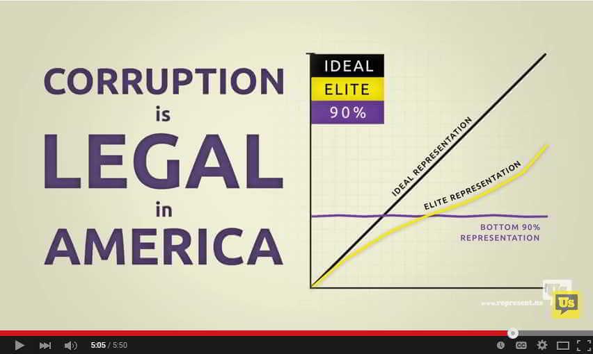 CorruptionIsLegalInAmerica-Represent.US